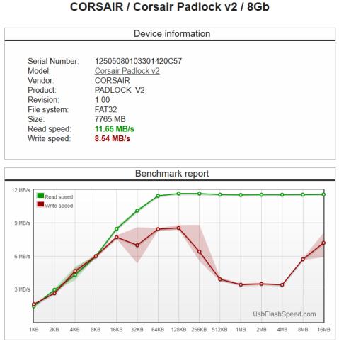 corsair8gb