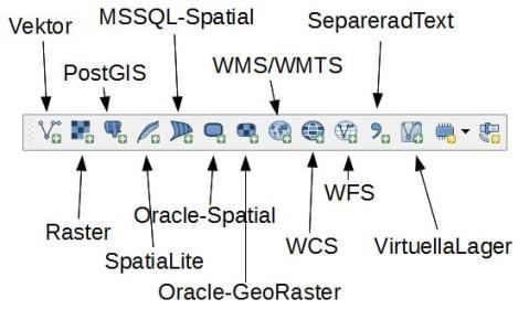QGIS-data