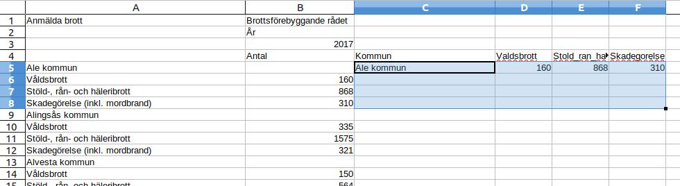 Skärmklipp från 2018-04-08 08:38:35